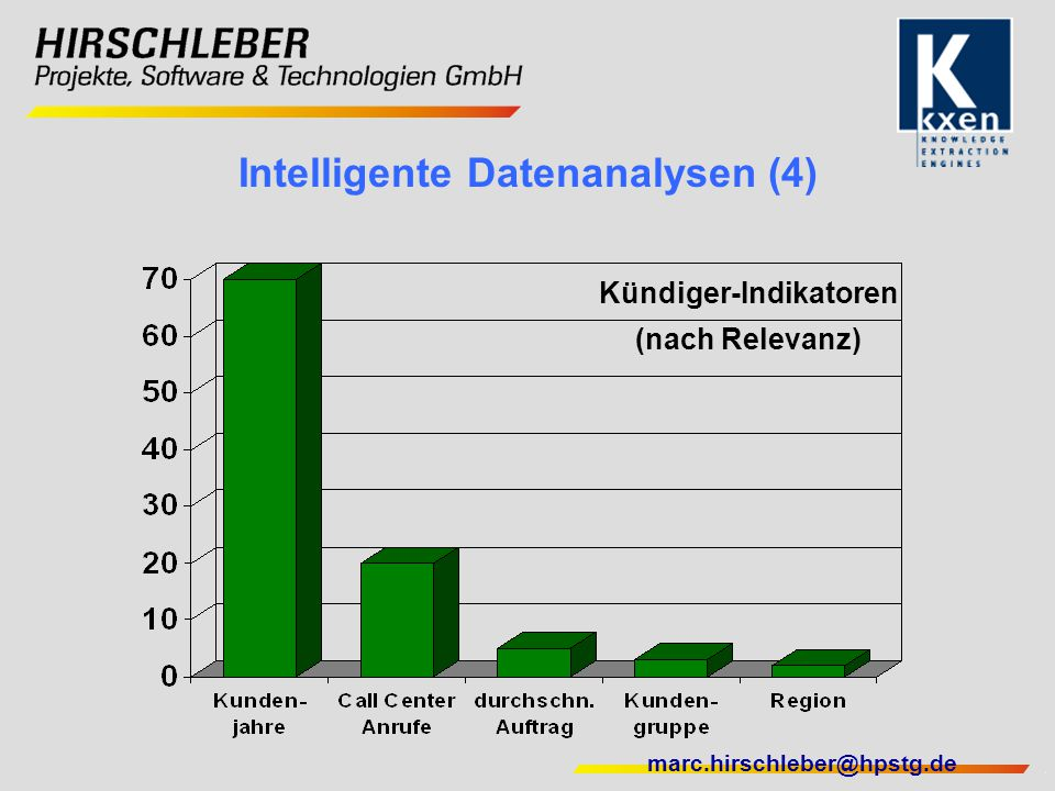 Intelligente Datenanalysen (4)