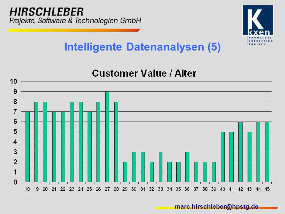 Intelligente Datenanalysen (5)