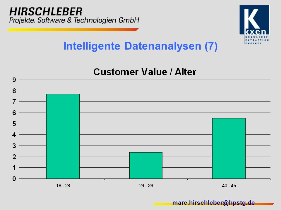 Intelligente Datenanalysen (7)