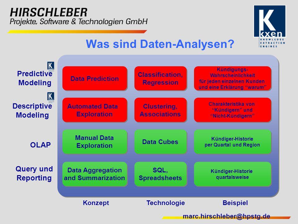 Was sind Daten-Analysen