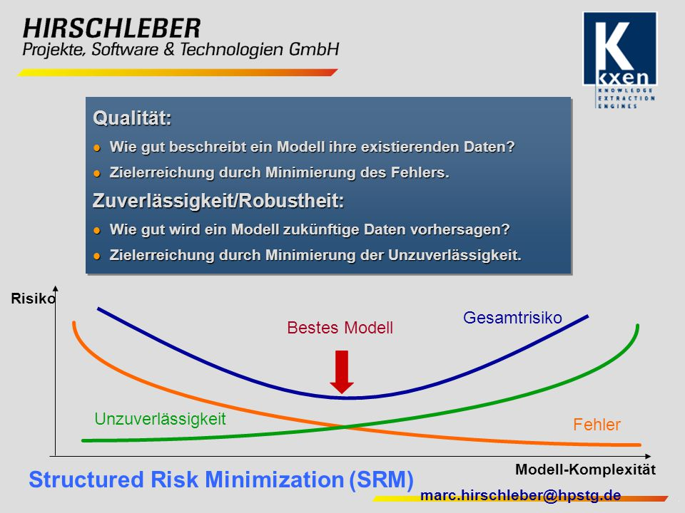 Structured Risk Minimization (SRM)