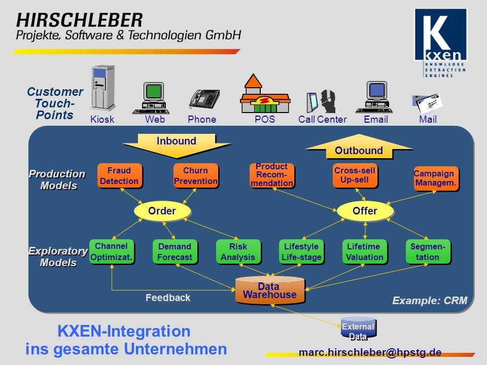 KXEN-Integration ins gesamte Unternehmen