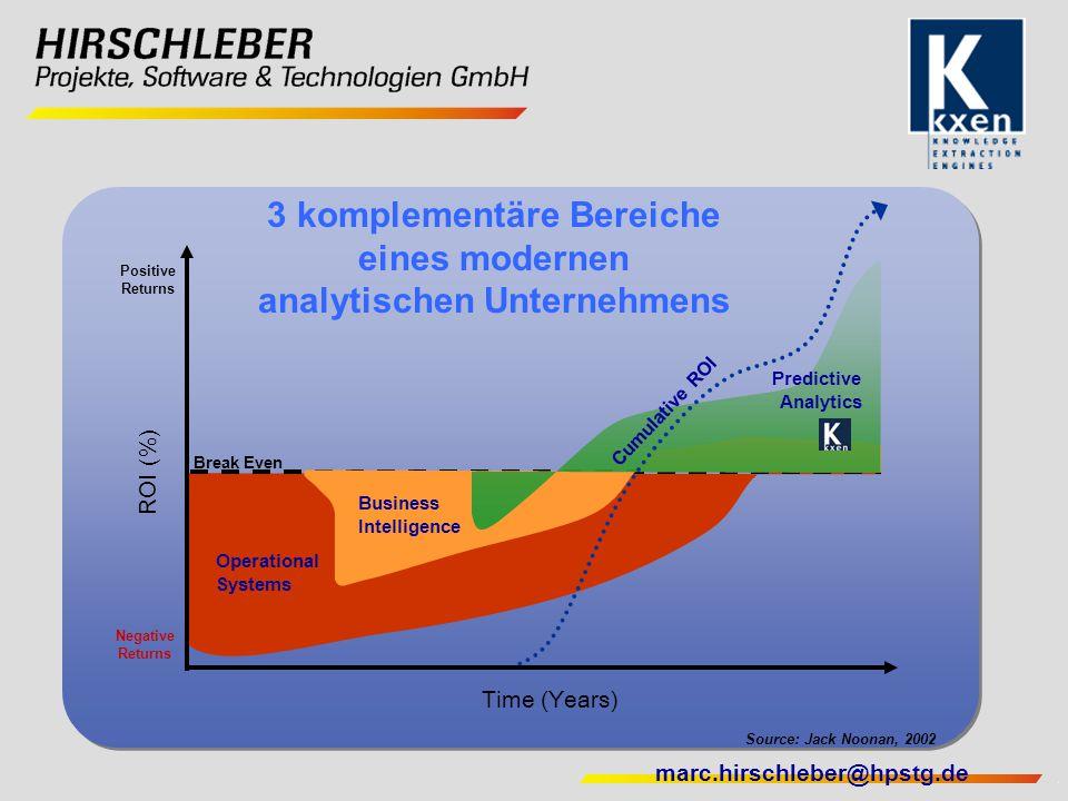 3 komplementäre Bereiche eines modernen analytischen Unternehmens
