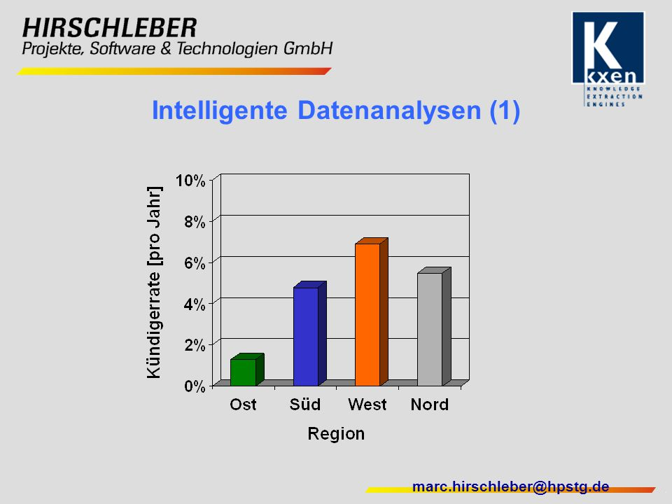 Intelligente Datenanalysen (1)