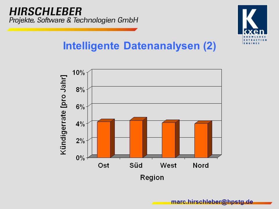 Intelligente Datenanalysen (2)