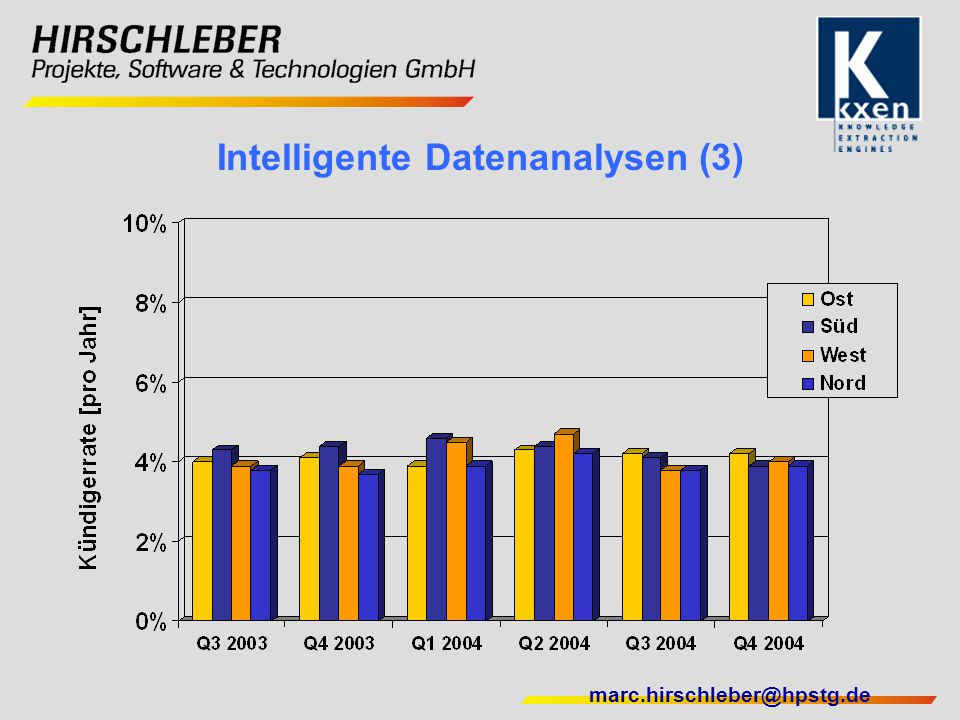 Intelligente Datenanalysen (3)