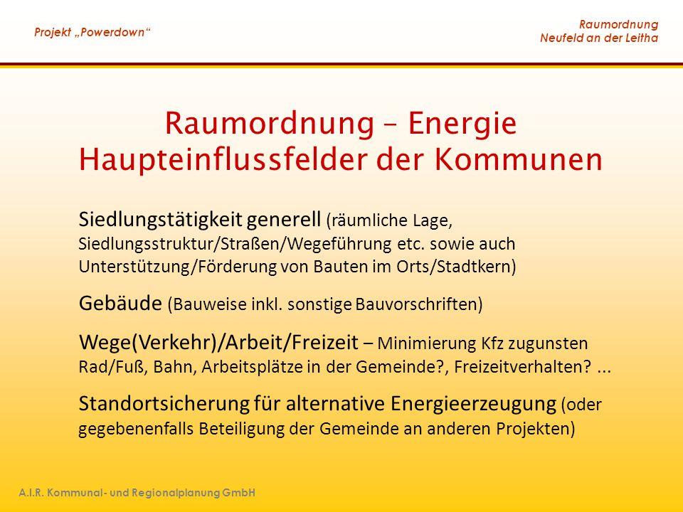 Raumordnung – Energie Haupteinflussfelder der Kommunen