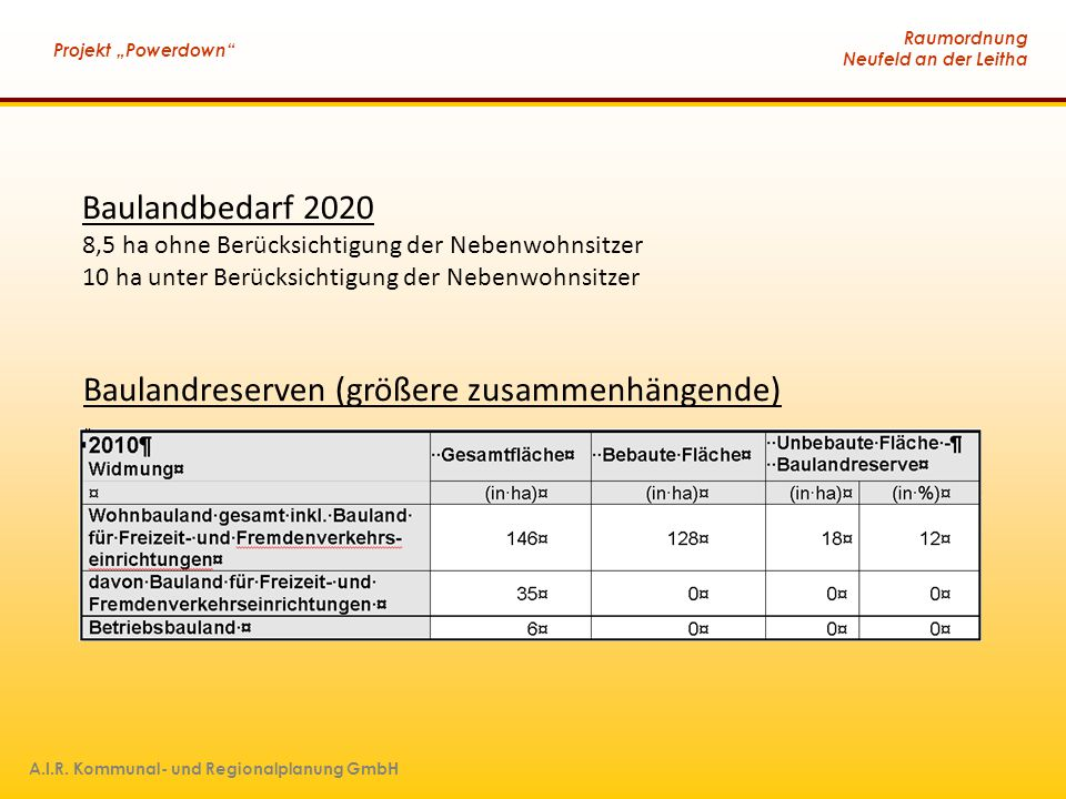 Baulandreserven (größere zusammenhängende)
