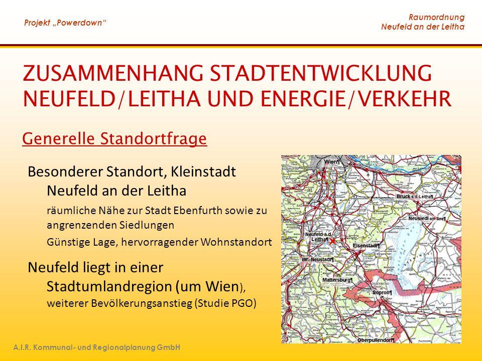 ZUSAMMENHANG STADTENTWICKLUNG NEUFELD/LEITHA UND ENERGIE/VERKEHR