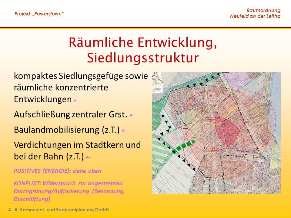 Räumliche Entwicklung, Siedlungsstruktur