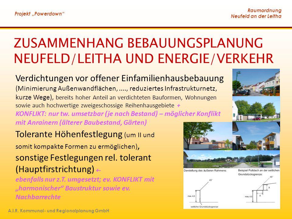 ZUSAMMENHANG BEBAUUNGSPLANUNG NEUFELD/LEITHA UND ENERGIE/VERKEHR