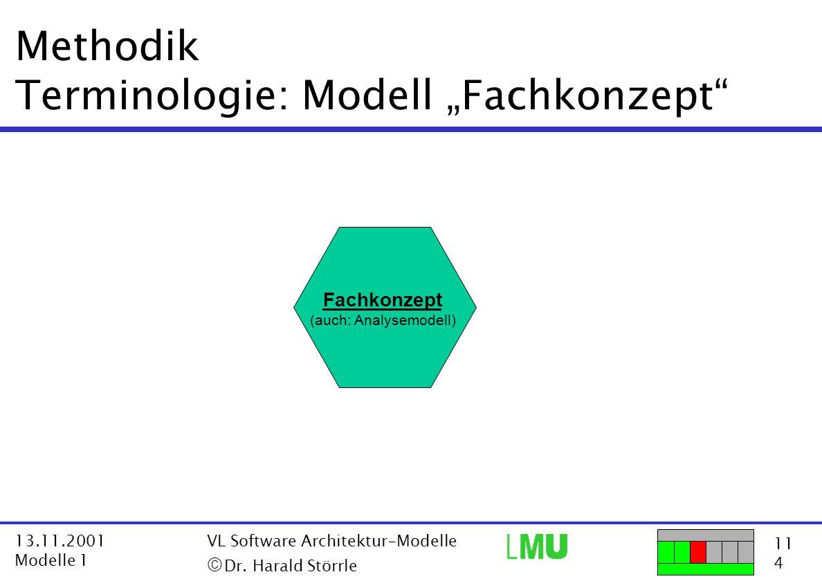 "Methodik Terminologie: Modell ""Fachkonzept"