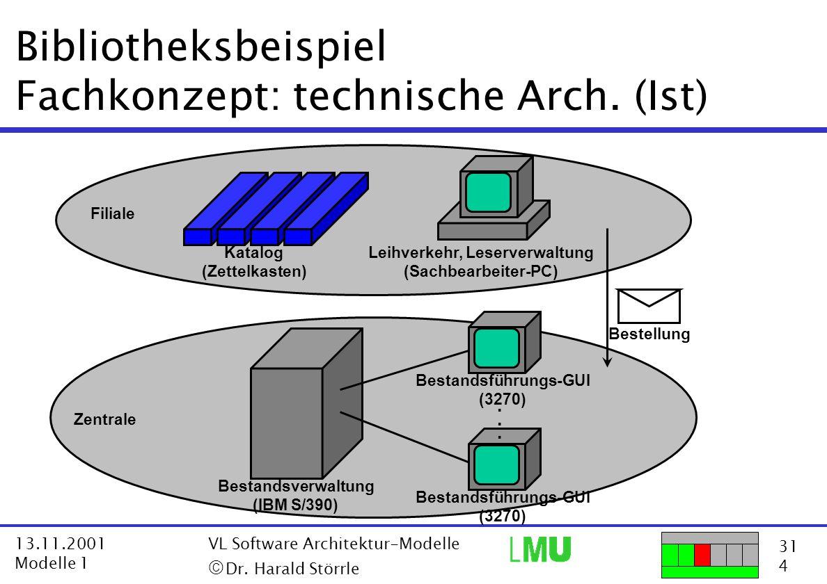 Bibliotheksbeispiel Fachkonzept: technische Arch. (Ist)