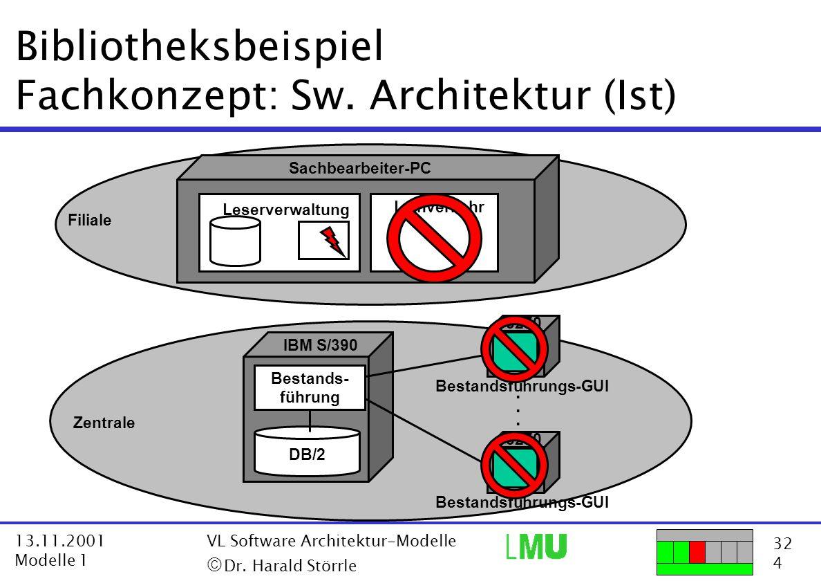 Bibliotheksbeispiel Fachkonzept: Sw. Architektur (Ist)