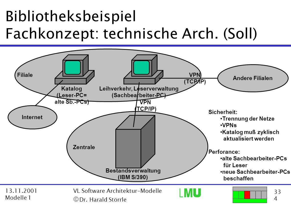 Bibliotheksbeispiel Fachkonzept: technische Arch. (Soll)