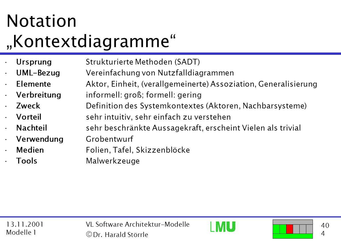 """Notation """"Kontextdiagramme"""
