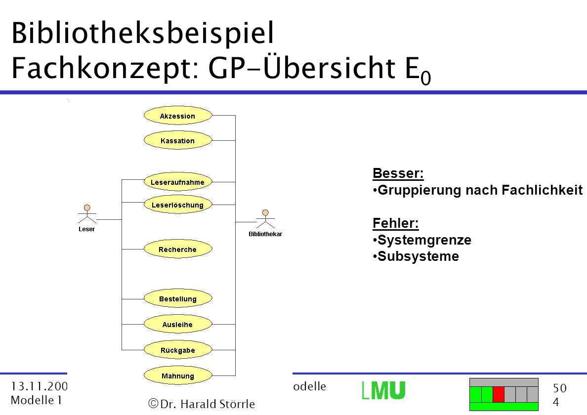 Bibliotheksbeispiel Fachkonzept: GP-Übersicht E0