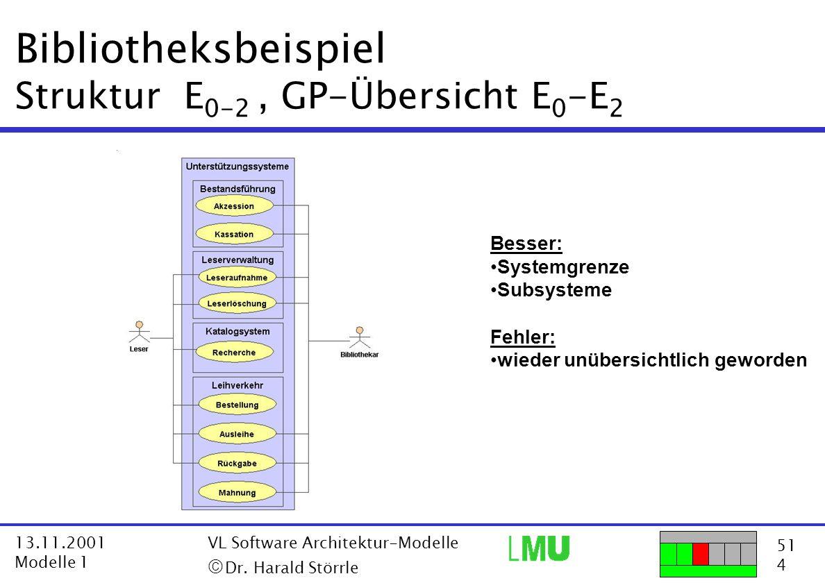Bibliotheksbeispiel Struktur E0-2 , GP-Übersicht E0-E2