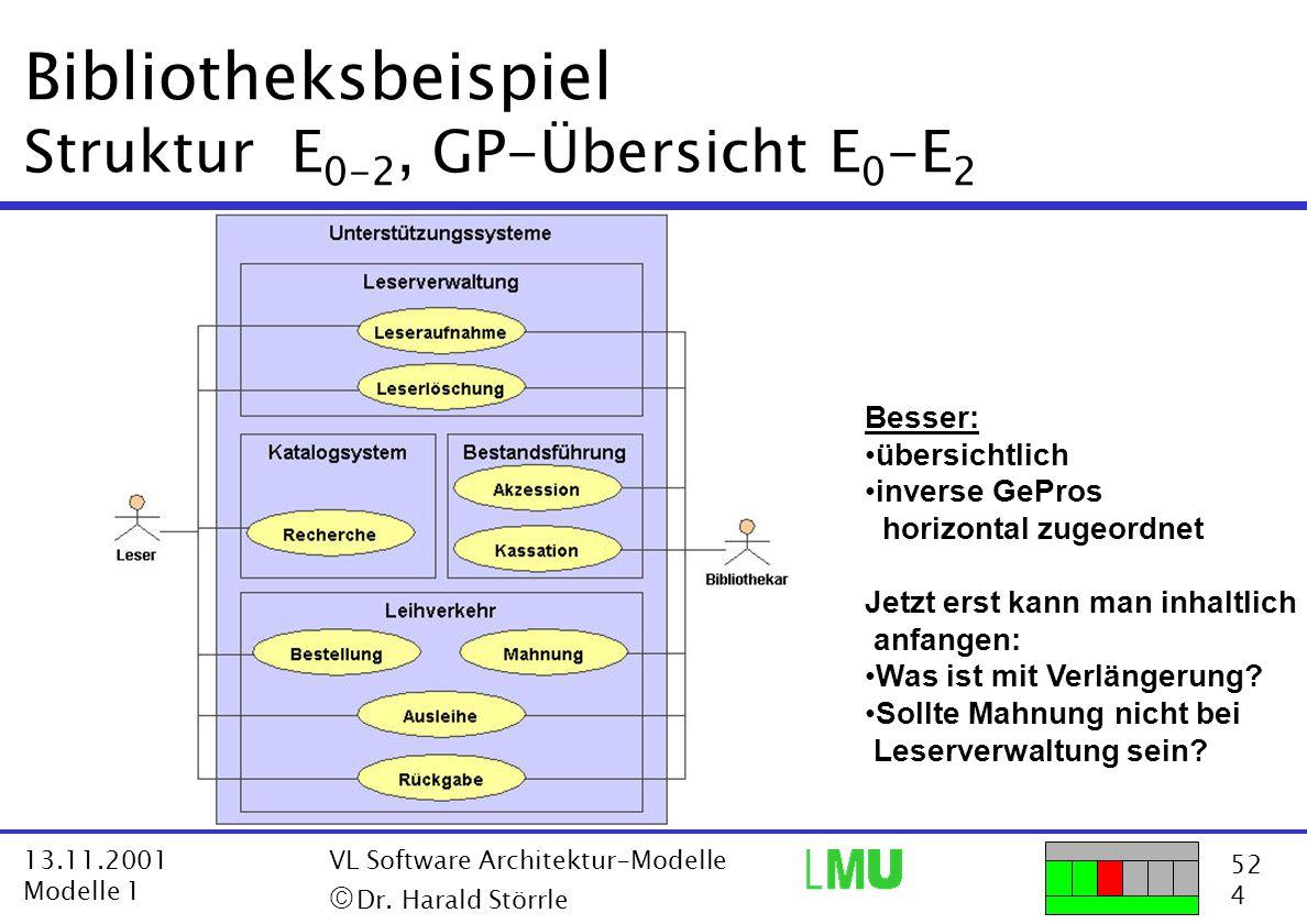 Bibliotheksbeispiel Struktur E0-2, GP-Übersicht E0-E2