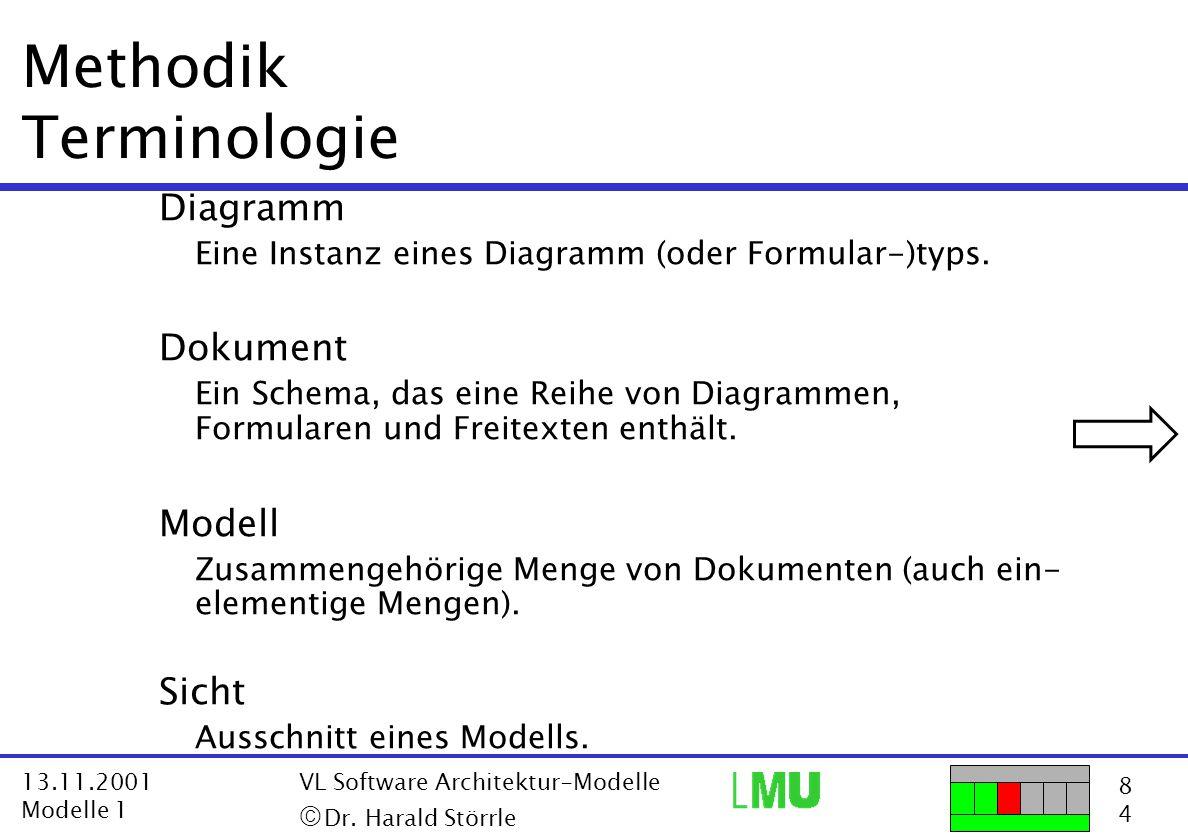 Methodik Terminologie