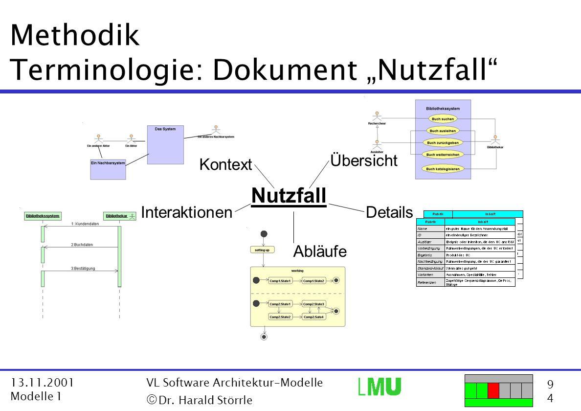 """Methodik Terminologie: Dokument """"Nutzfall"""