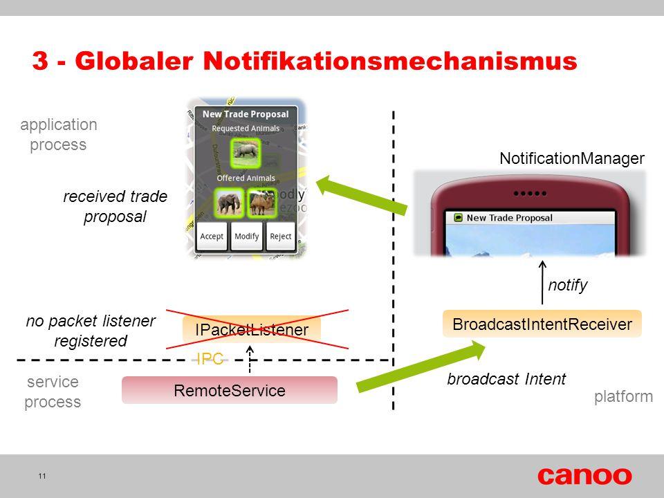 3 - Globaler Notifikationsmechanismus