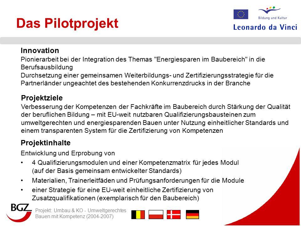 Das Pilotprojekt Innovation Projektziele Projektinhalte