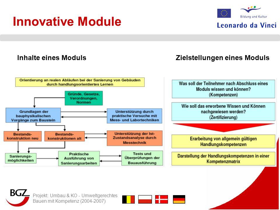 Innovative Module Inhalte eines Moduls Zielstellungen eines Moduls