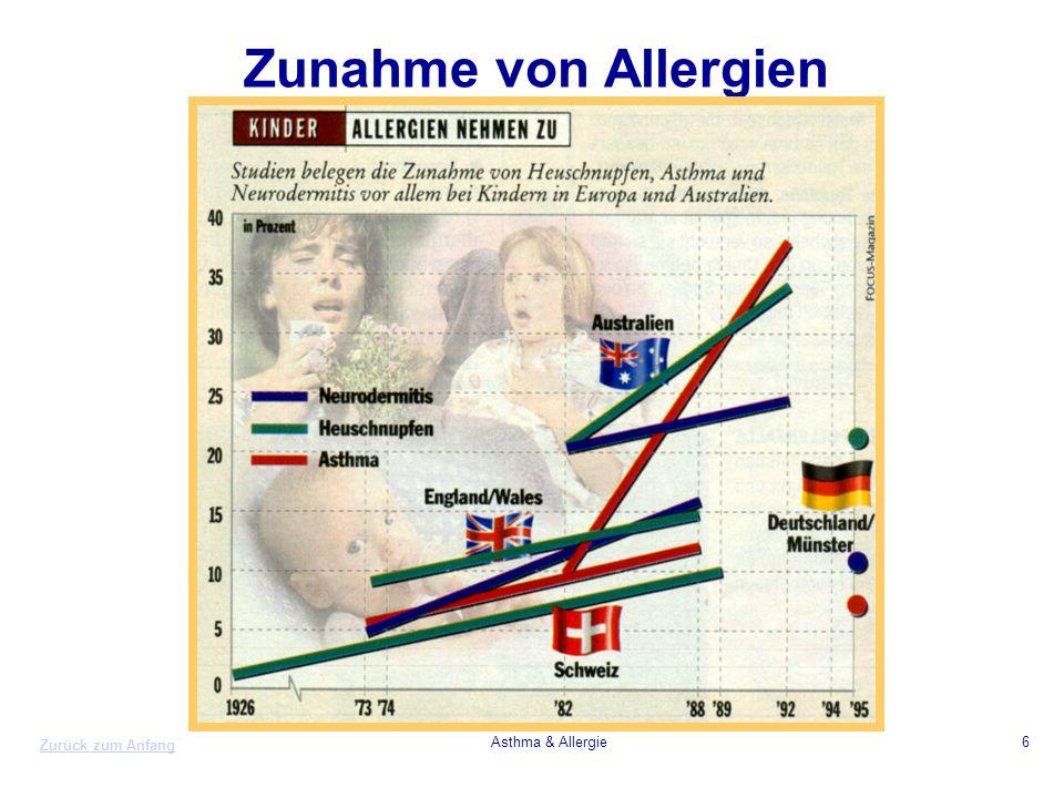 Zunahme von Allergien Asthma & Allergie