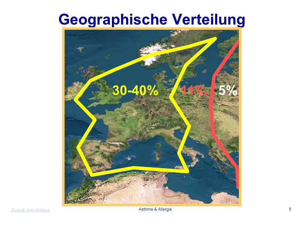 Geographische Verteilung