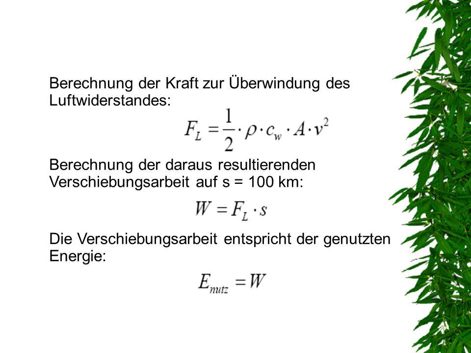 Berechnung der Kraft zur Überwindung des Luftwiderstandes: