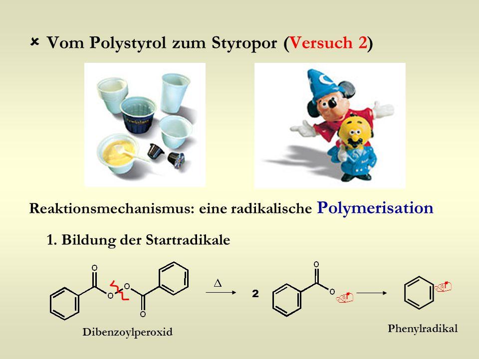 Vom Polystyrol zum Styropor (Versuch 2)