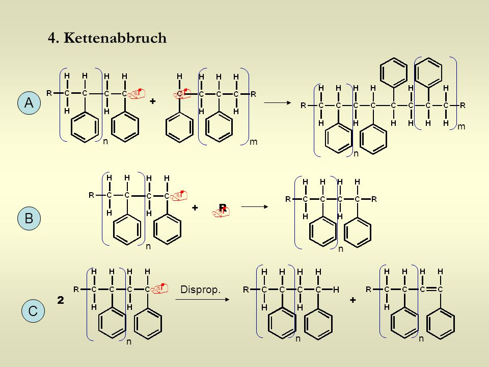 4. Kettenabbruch   A + m n m n   + R B n n  Disprop. 2 + C n n n