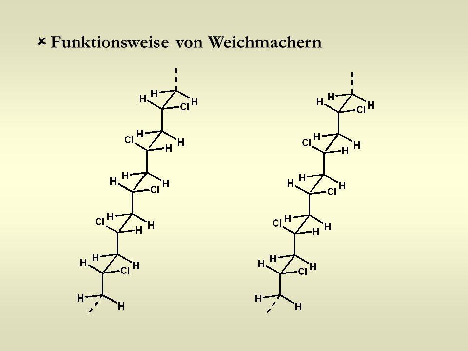 Funktionsweise von Weichmachern