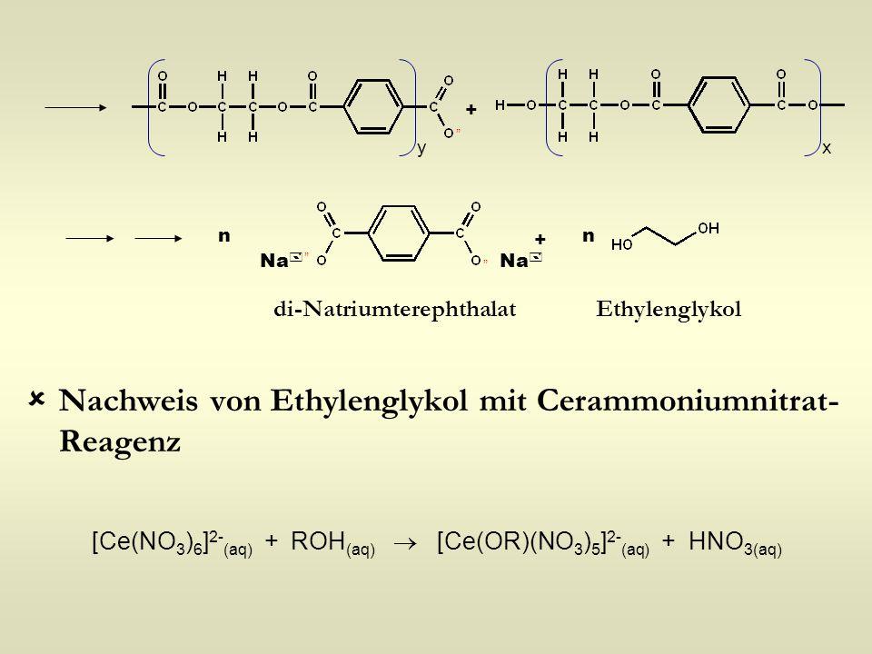Nachweis von Ethylenglykol mit Cerammoniumnitrat-Reagenz