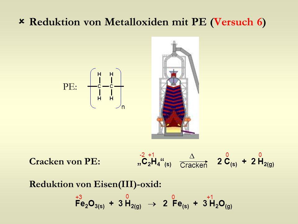 Reduktion von Metalloxiden mit PE (Versuch 6)