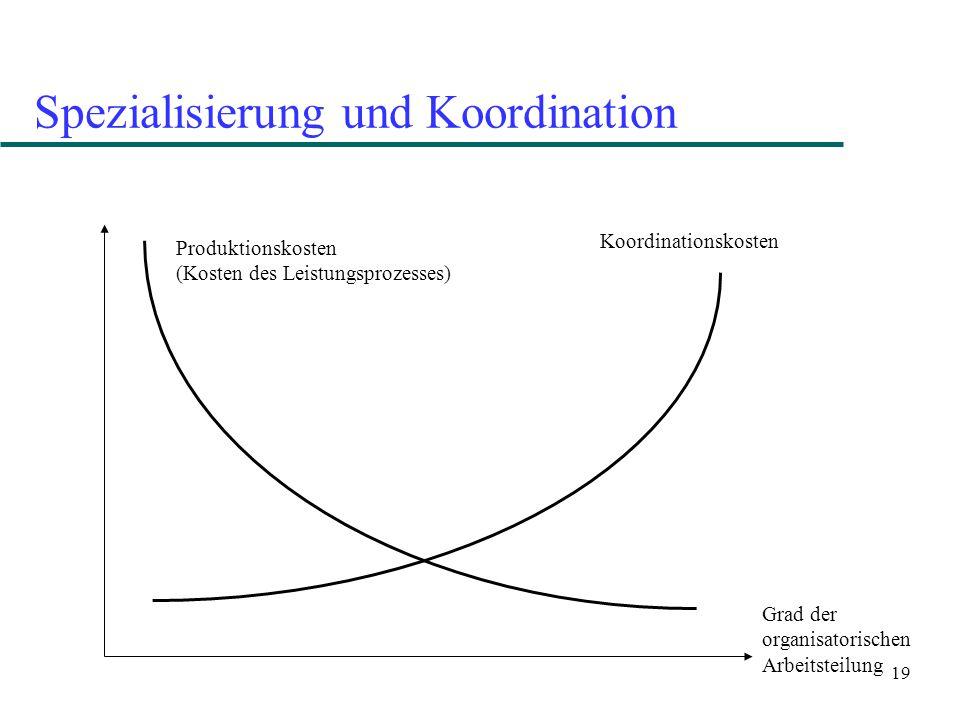 Spezialisierung und Koordination