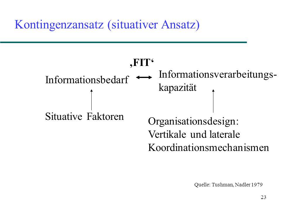 Kontingenzansatz (situativer Ansatz)