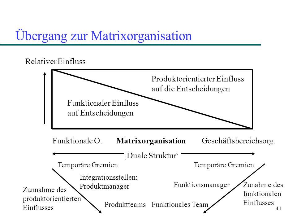 Übergang zur Matrixorganisation