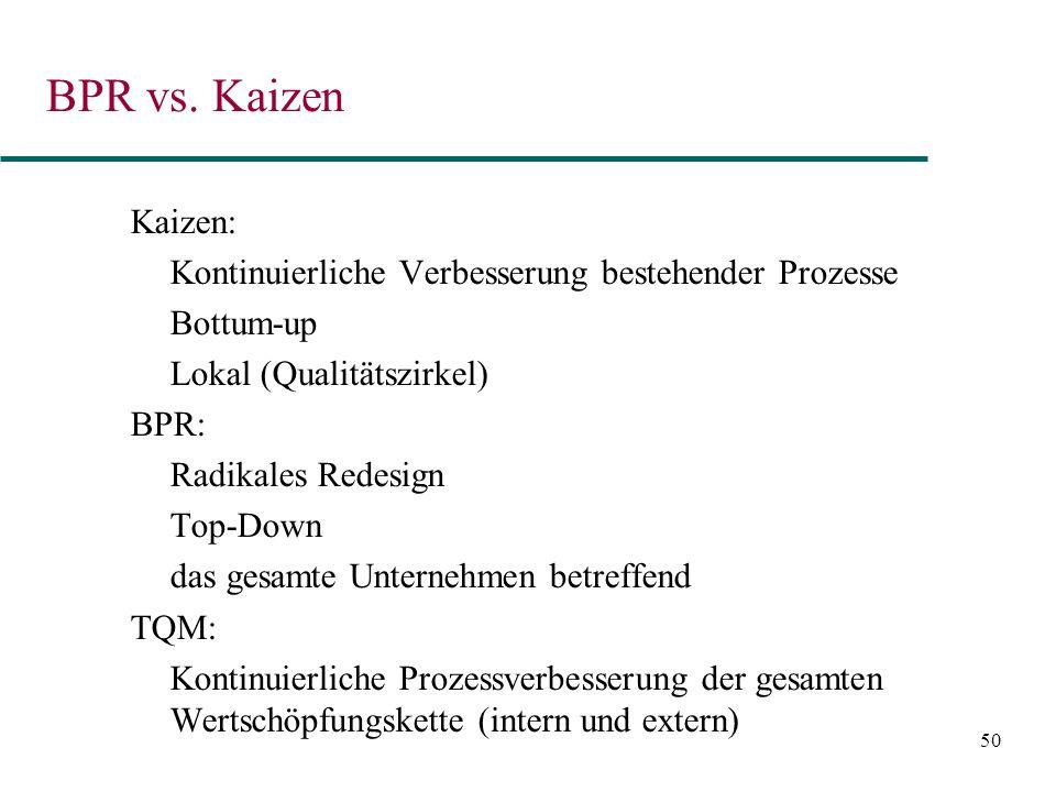 BPR vs. Kaizen Kaizen: Kontinuierliche Verbesserung bestehender Prozesse. Bottum-up. Lokal (Qualitätszirkel)