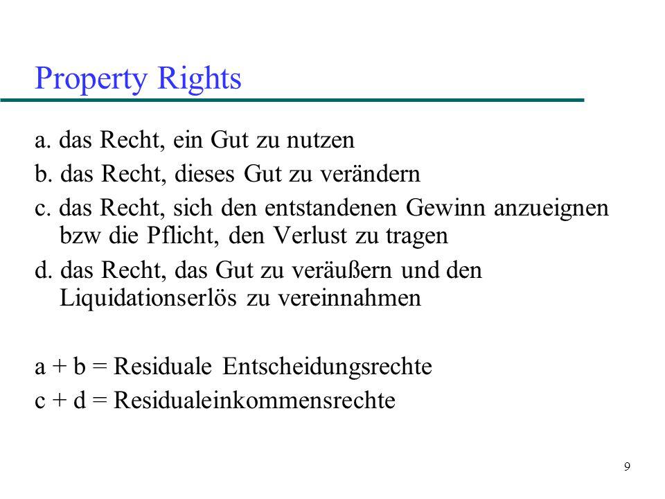 Property Rights a. das Recht, ein Gut zu nutzen