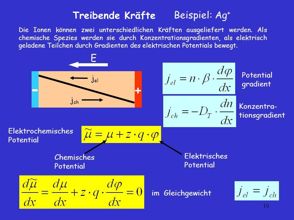 Treibende Kräfte Beispiel: Ag+ E Potentialgradient jel jch