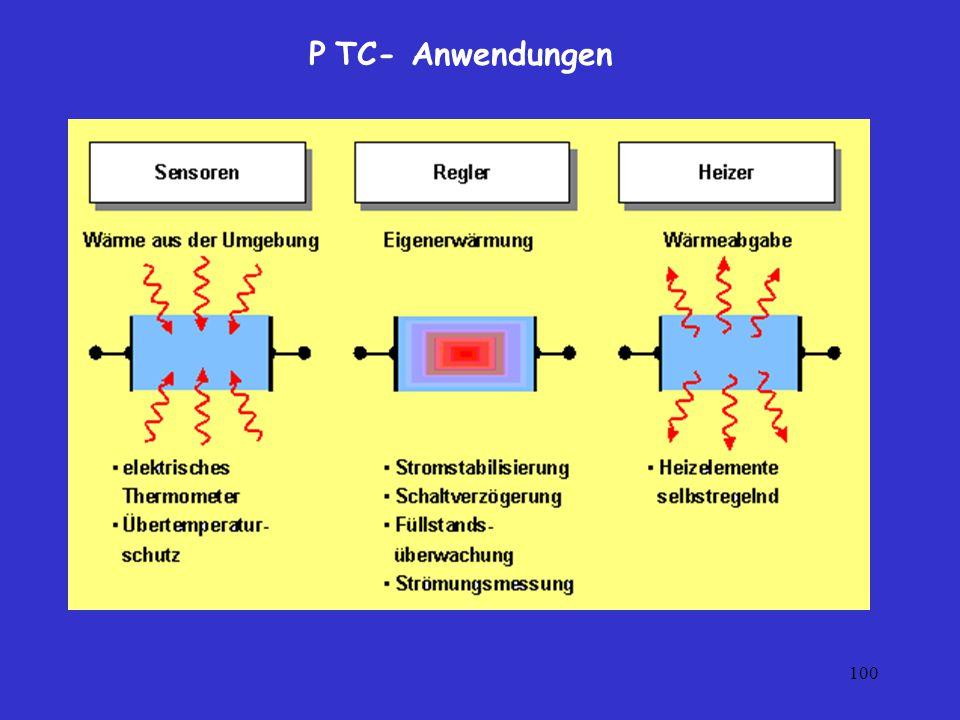 P TC- Anwendungen