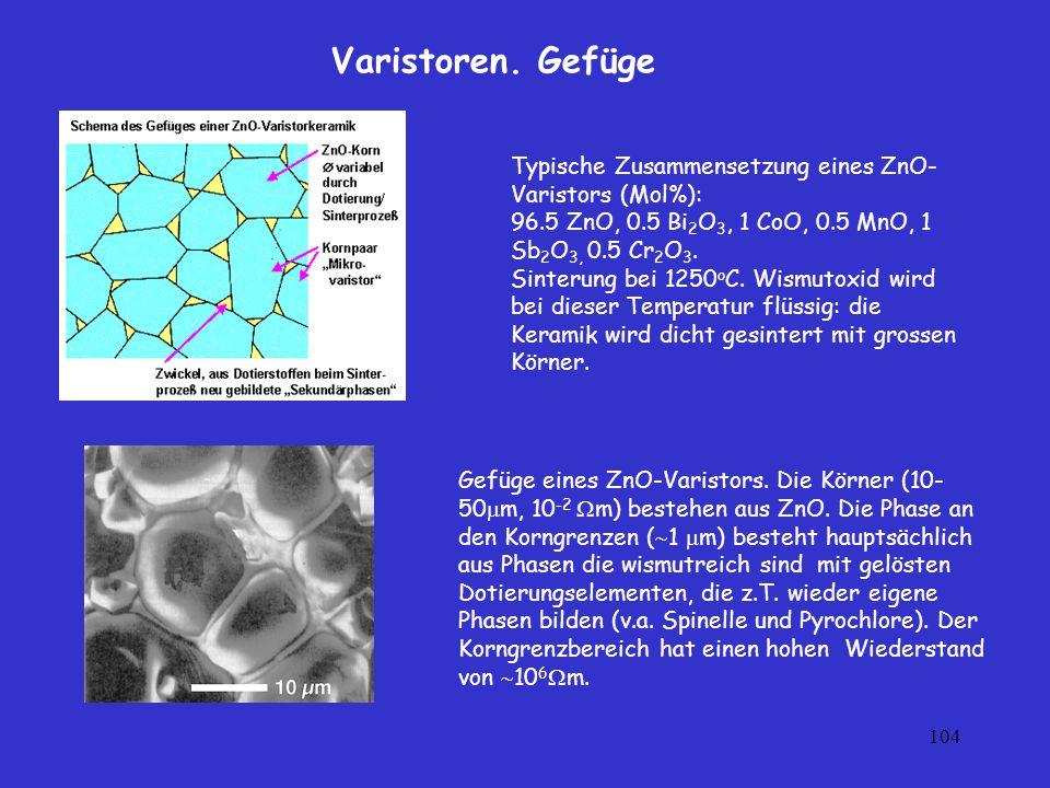 Varistoren. Gefüge Typische Zusammensetzung eines ZnO-Varistors (Mol%): 96.5 ZnO, 0.5 Bi2O3, 1 CoO, 0.5 MnO, 1 Sb2O3, 0.5 Cr2O3.