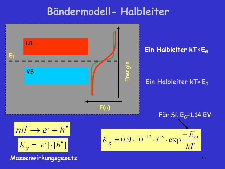 Bändermodell- Halbleiter