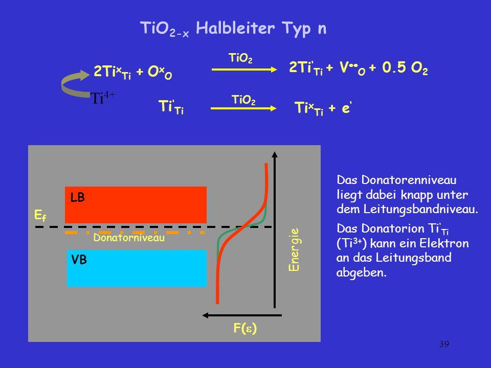 TiO2-x Halbleiter Typ n Ti4+ 2Ti'Ti + VO + 0.5 O2 2TixTi + OxO Ti'Ti
