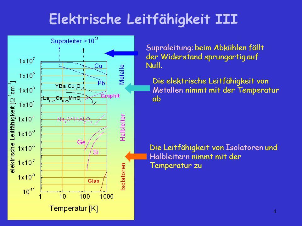 Elektrische Leitfähigkeit III