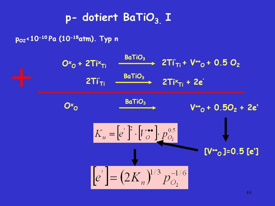 p- dotiert BaTiO3. I 2Ti'Ti + VO + 0.5 O2 OxO + 2TixTi 2Ti'Ti