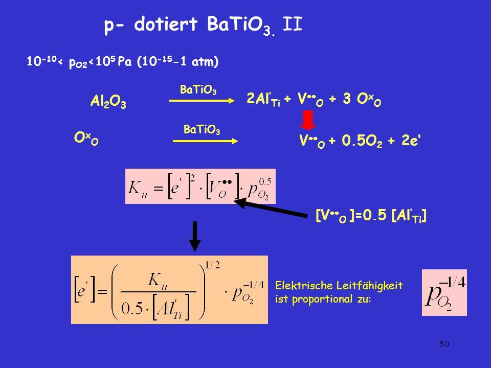 p- dotiert BaTiO3. II 2Al'Ti + VO + 3 OxO Al2O3 OxO