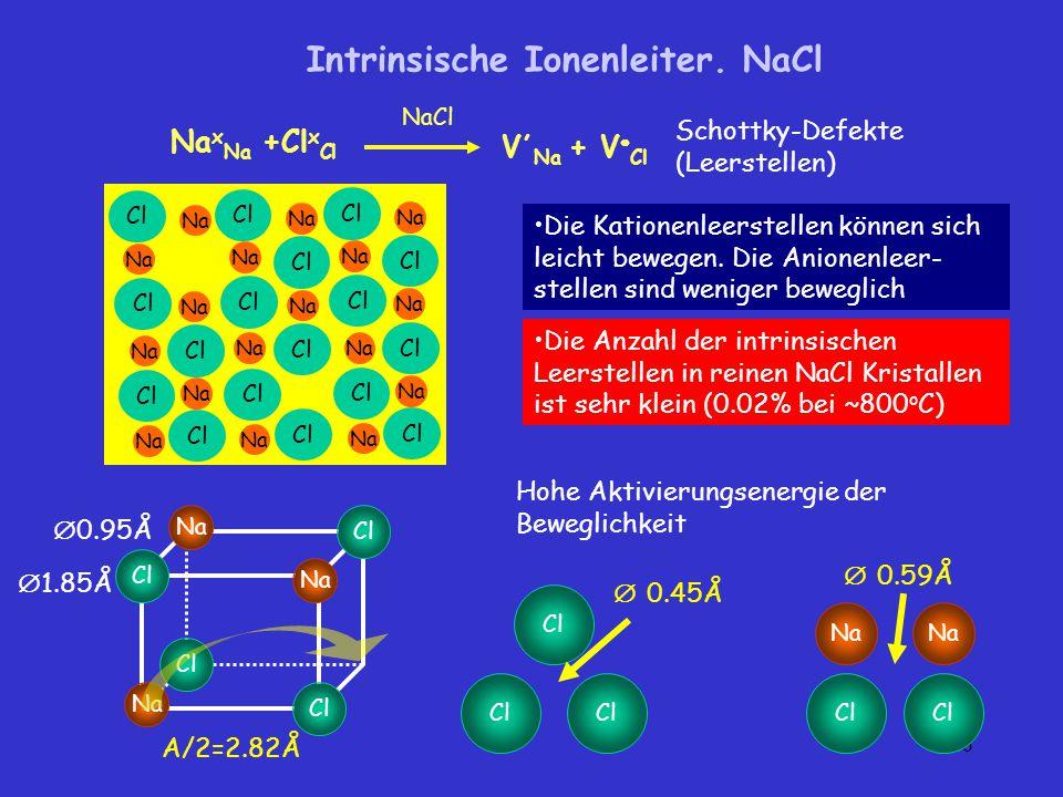 Intrinsische Ionenleiter. NaCl